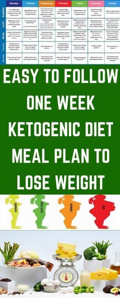 26+ best ideas for fitness diet plan slimming world #fitness #diet