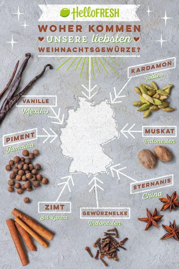Dufte Weihnachtsgewurze Hellofresh Blog Weihnachtsgewurz Gewurze Gewurznelken