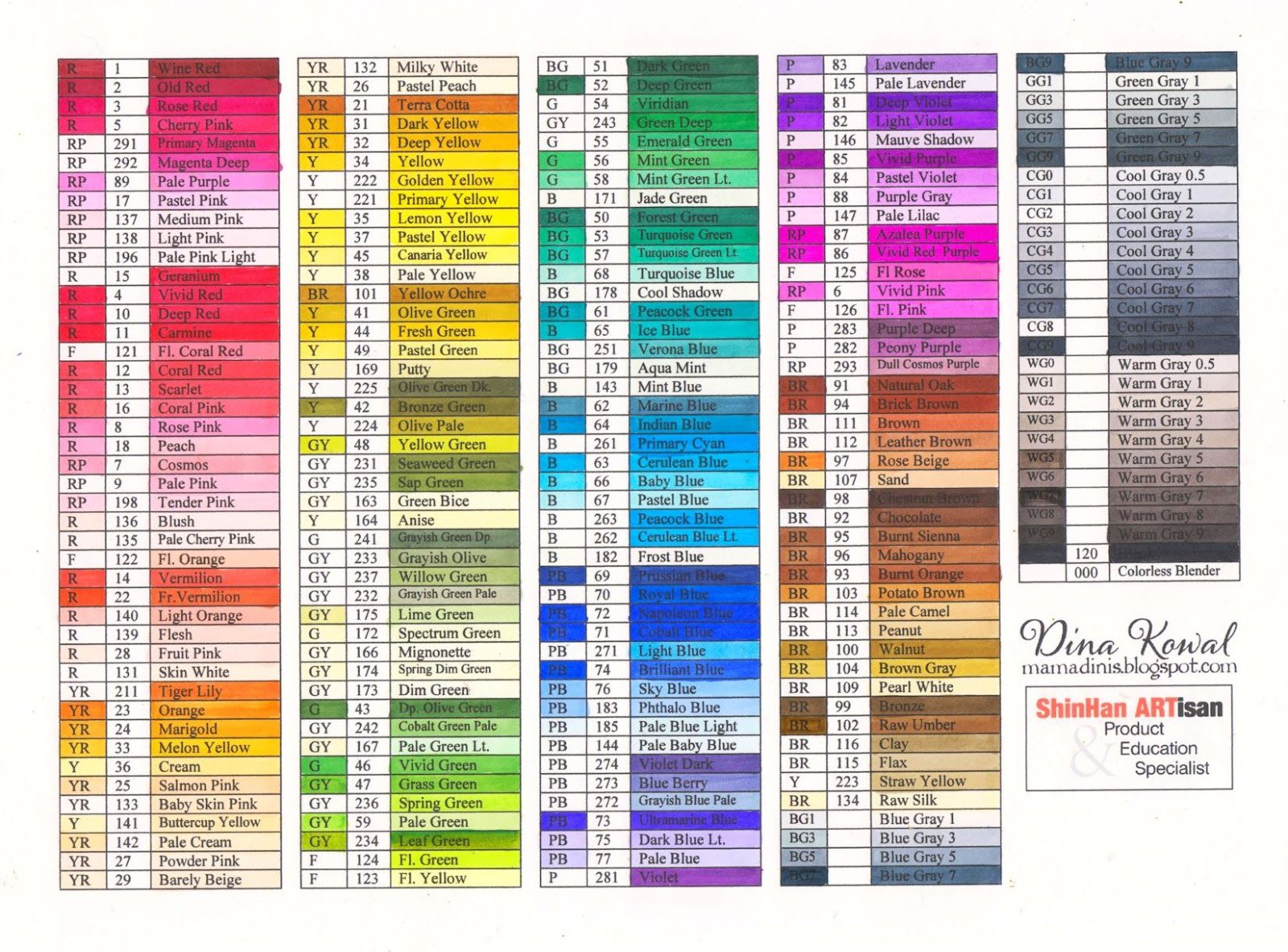 Art color markers - Below Are My Hand Colored Charts Of Touch Twin Markers Thought This Would Be