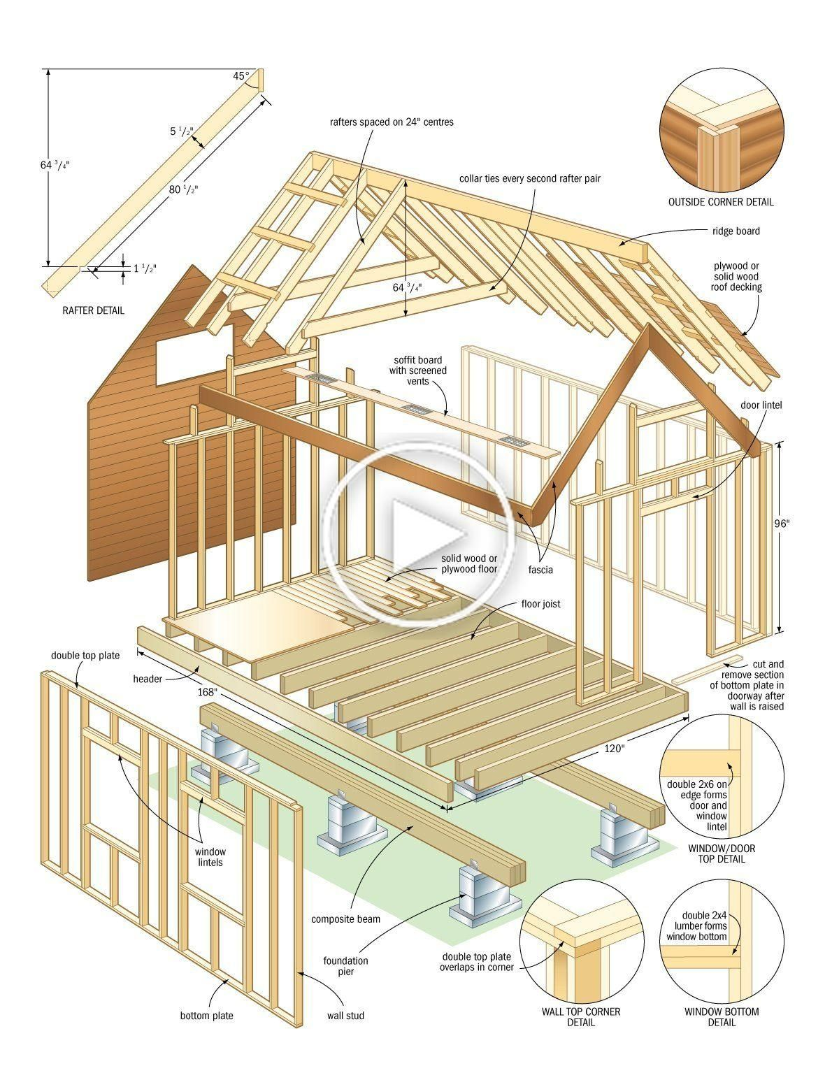 How To Build A Cedar Bunkhouse From The Ground Up Home Building Tips Building A House Small House Plans