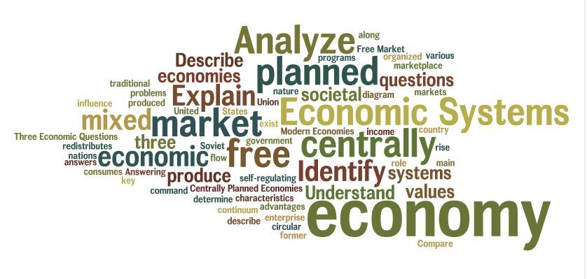 what is a command economic system
