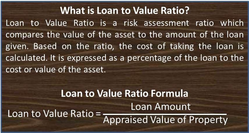 Loan To Value Ratio Financial Analysis Loan Financial Strategies
