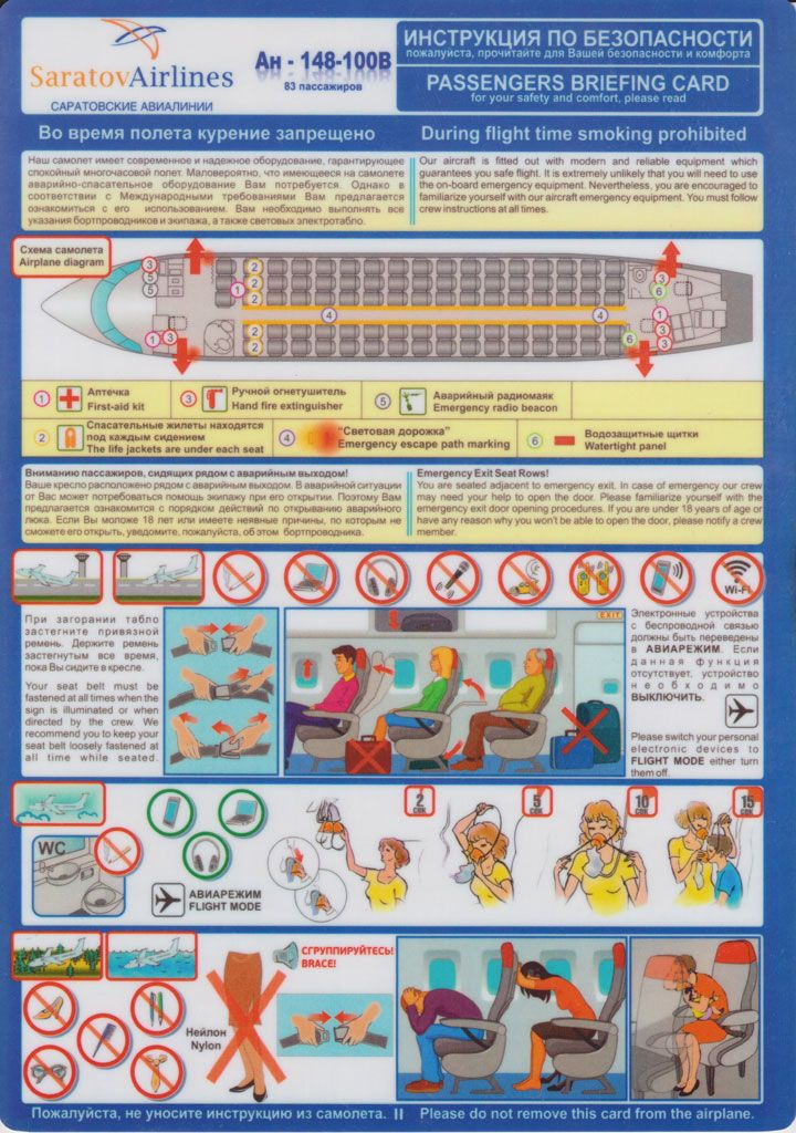 Safety Card Saravia Antonov An148100 (2)