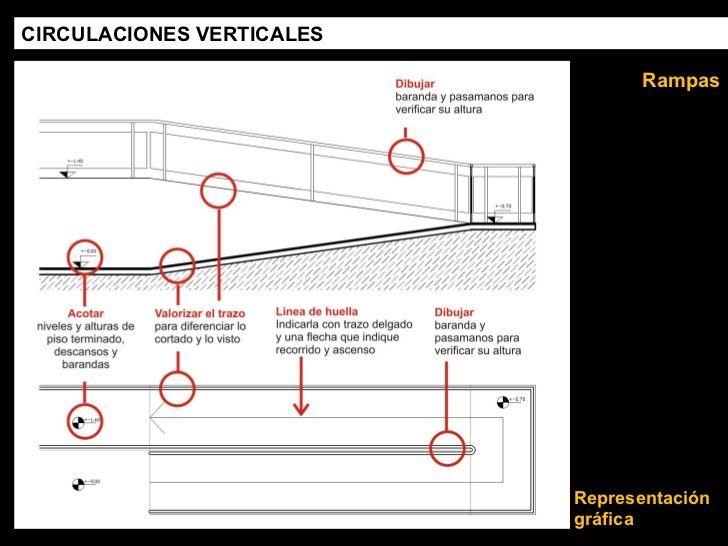 Resultado de imagen de rampas circulares para for Escalera discapacitados