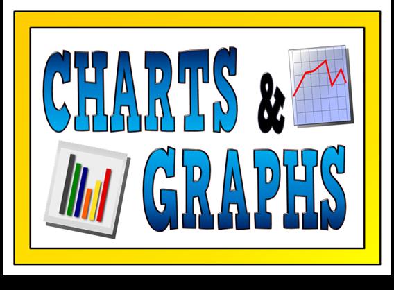 Charts And Graphs Statistics Treetop Displays Eyfs Ks1 Ks2