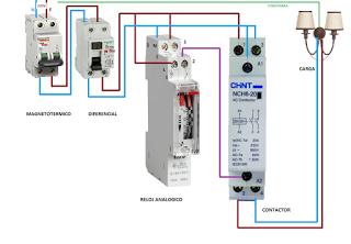 Maniobra Reloj Analogico Y Contactor Esquemas Electricos Proyectos Eléctricos Instalación Electrica
