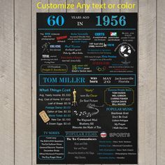Personalized 60th Birthday Poster, 1956 Events, 1956 Year in Review - Milestone Birthday, High Resolution Digital File