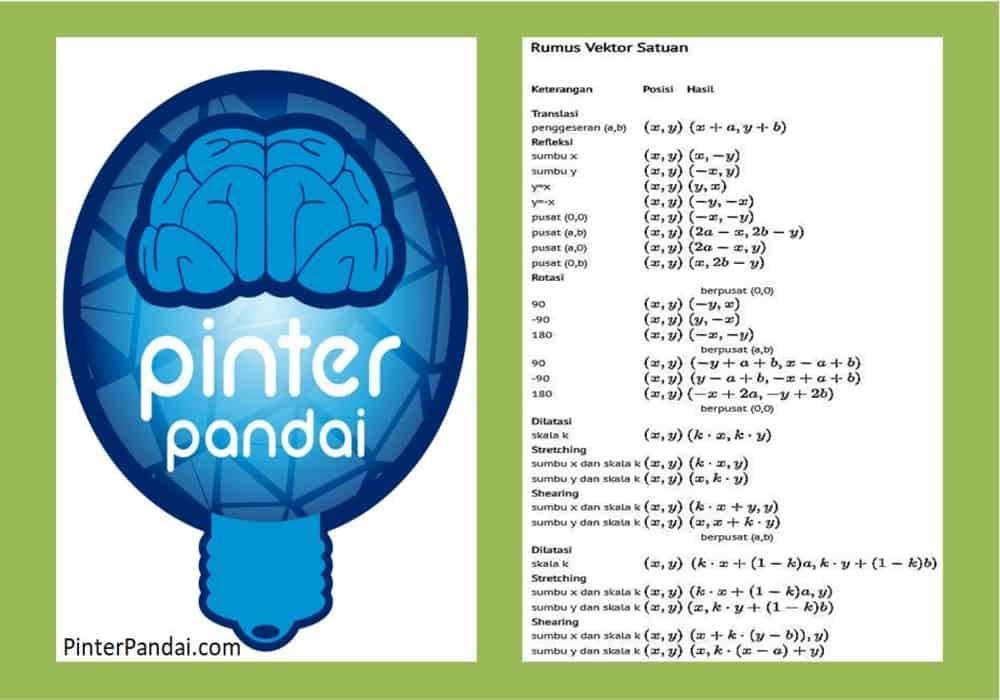 Rumus Vektor Satuan Matematika Bersama Contoh Soal Dan Jawaban Matematika Satuan Persamaan
