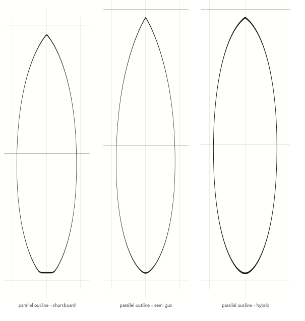 Surfboard Outline Customised board design | Surfboard Outline Tattoo ...