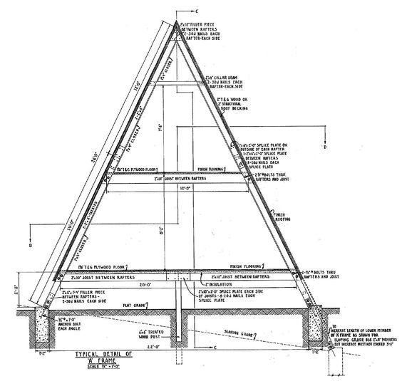 Cross Section of a A Frame Home | A Frame | Pinterest | Cabin, Cabin ...