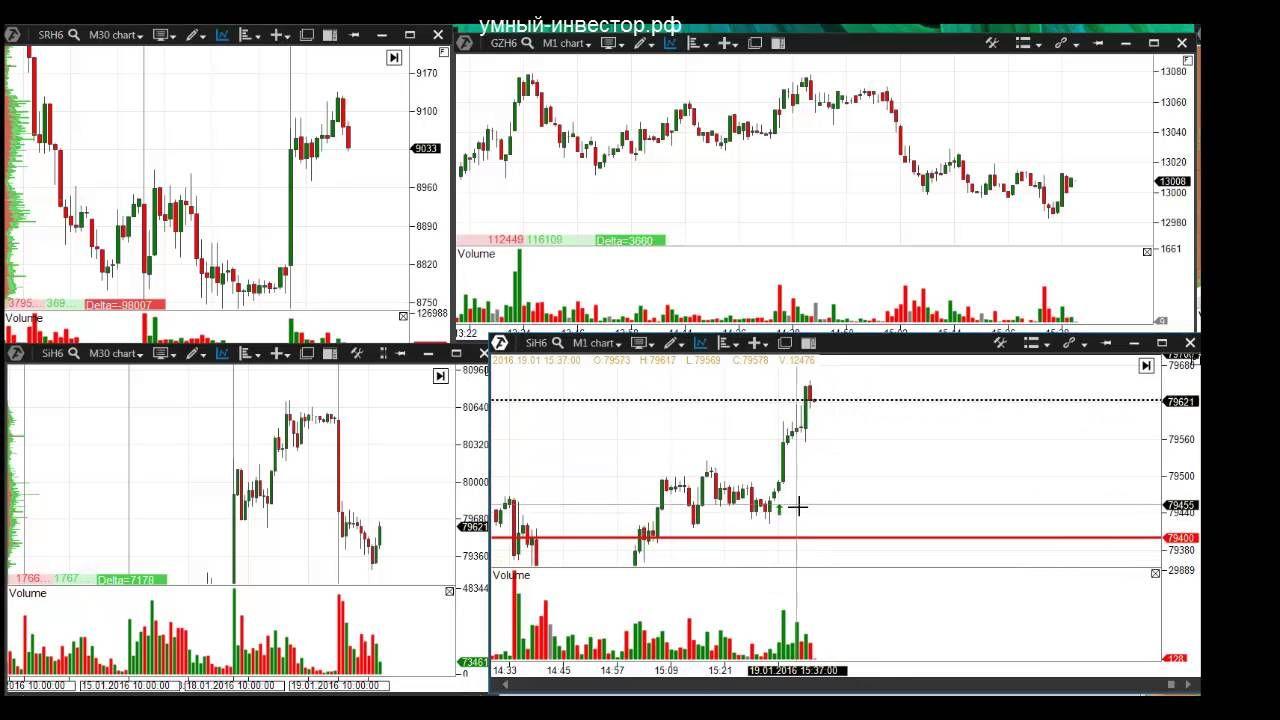 Торговать валютной бирже форекс прогноз форекс на 13.06.2011
