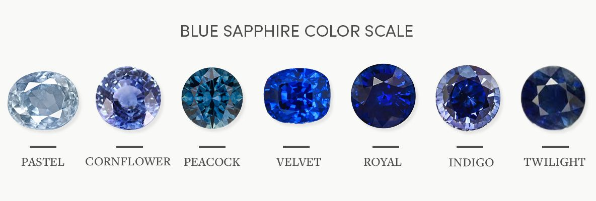 Blue Sapphire Color Scale In 2020 Sapphire Color Blue Gems Color Change Sapphire