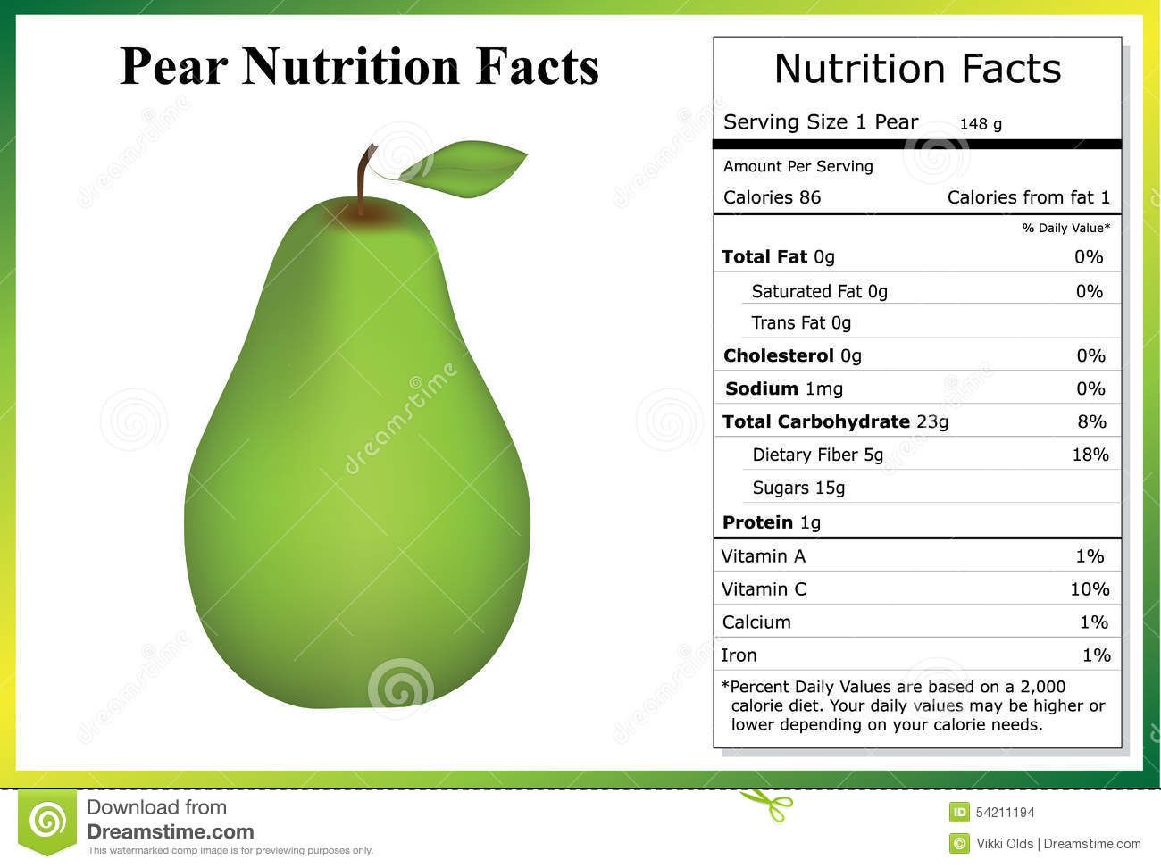 Pear Nutrition Facts Stock Vector Illustration Of Facts 54211194 Pear Nutrition Nutrition Facts Nutrition