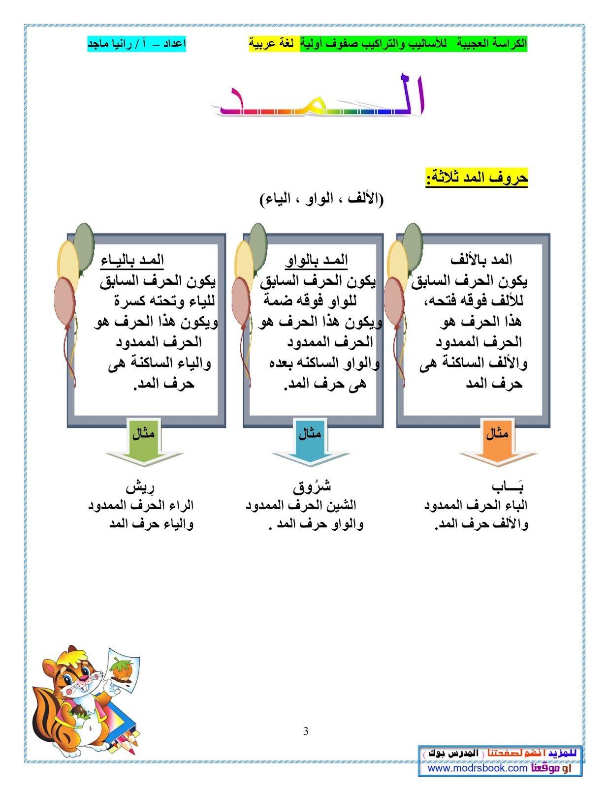 تعليم النحو للأطفال PDF