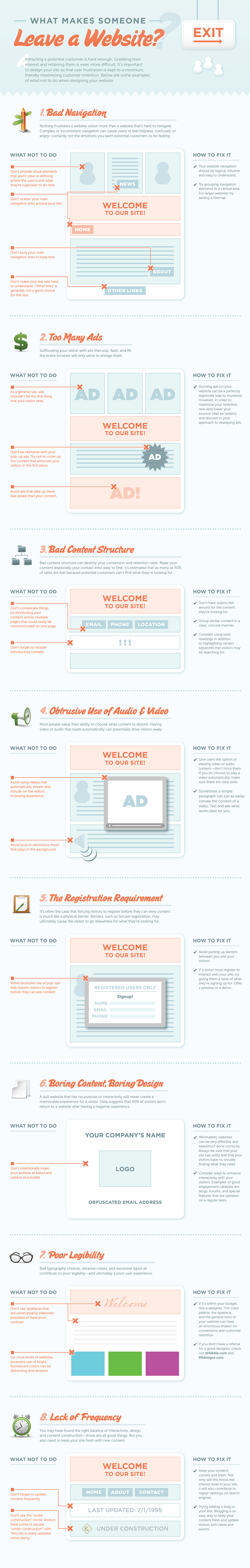 The Anatomy of Web Design : Why Someone Leave your Website ...