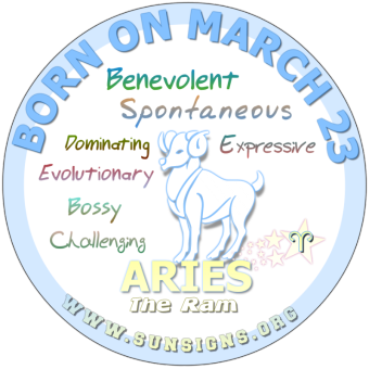 March Birthday Horoscope Astrology In Pictures Birthday Horoscope Birthday Personality March Birthday