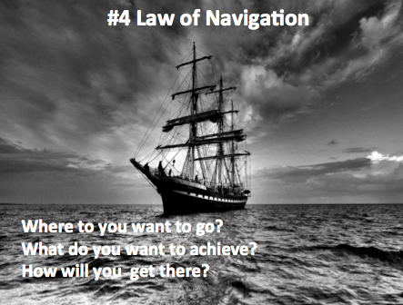 Charting The Course Ship Anyone Can Steer But It Takes A Leader To Chart
