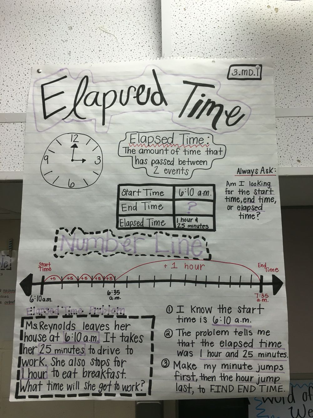 3.MD.1 elapsed time anchor chart!