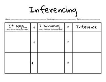Inferences - Mrs. Blackmore's Class