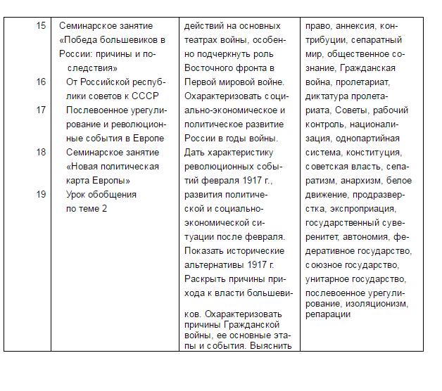 Готовые домашние задания русского языка класс производсво просвещение