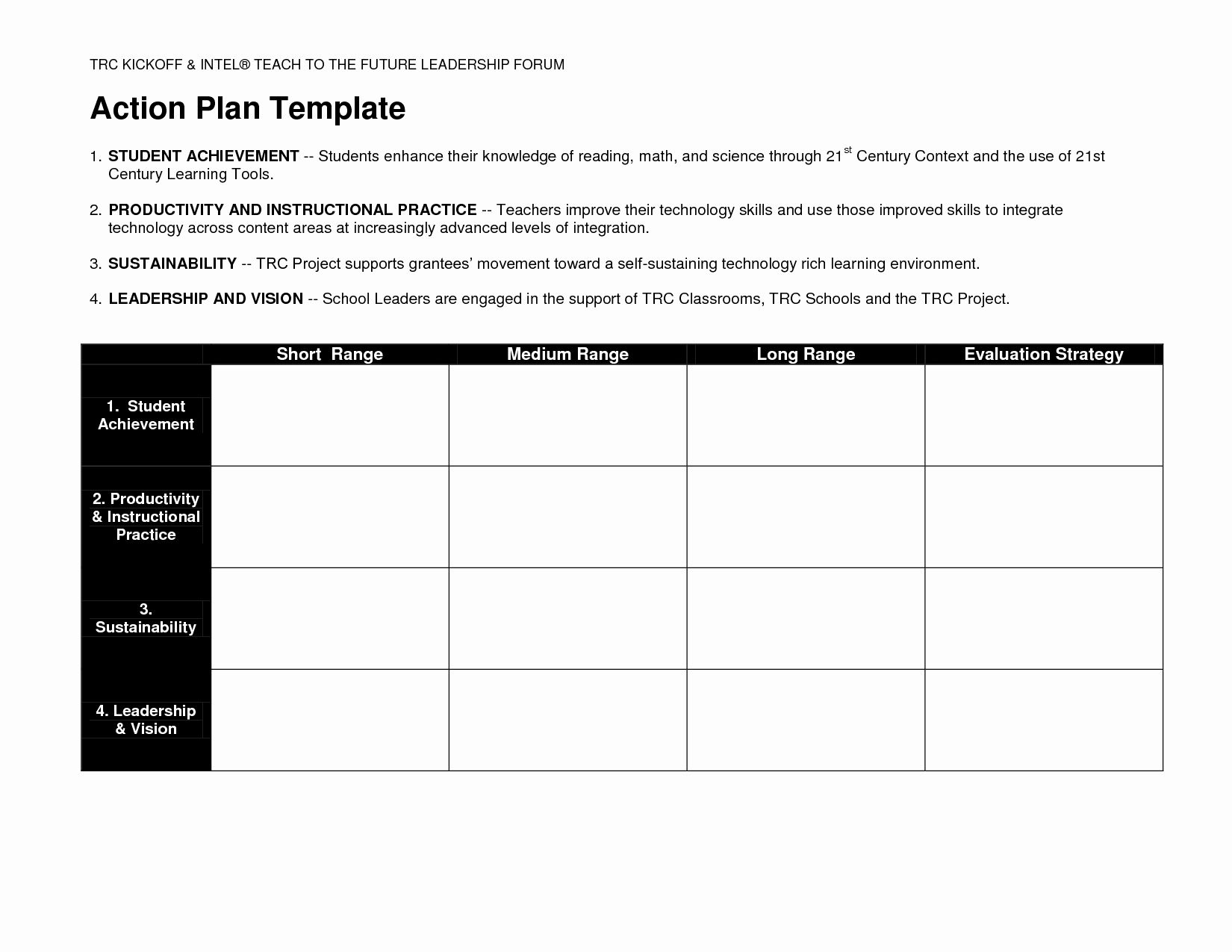 Performance Development Plan Template New Individual Development Plan Template Doc Performance Action Plan Template Business Plan Template How To Plan