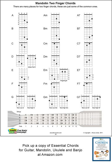 2 Finger Mandolin Chord Chart. The Two Finger Mandolin Chart Contains The  Major, Minor And 7th Chords, Plus A Fret Board Chart.