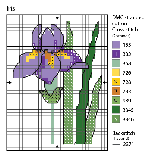 free cross stitch chart iris