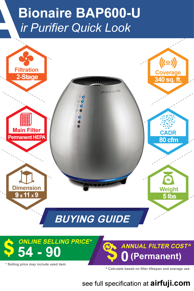 Bionaire BAP1412U Quick Review Air purifier, Purifier