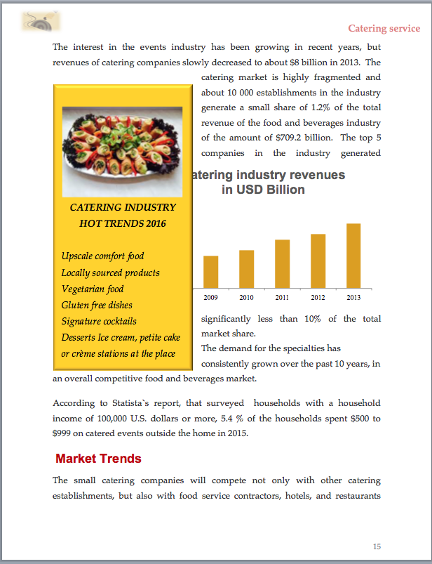 Catering Business Plan Template Sample Pages Catering Business Catering Catering Business Plans