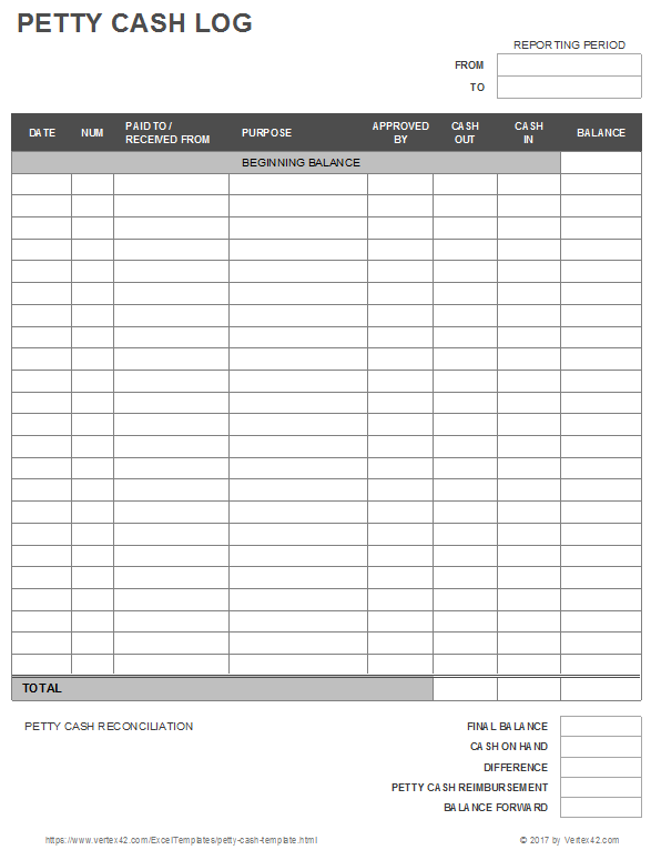 Free Printable Printable Petty Cash Form PDF From