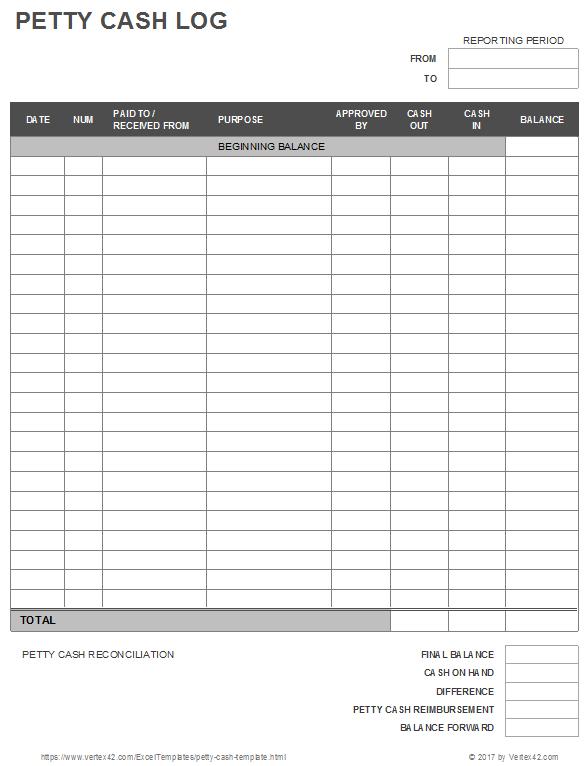 Free Printable Printable Petty Cash Form PDF From