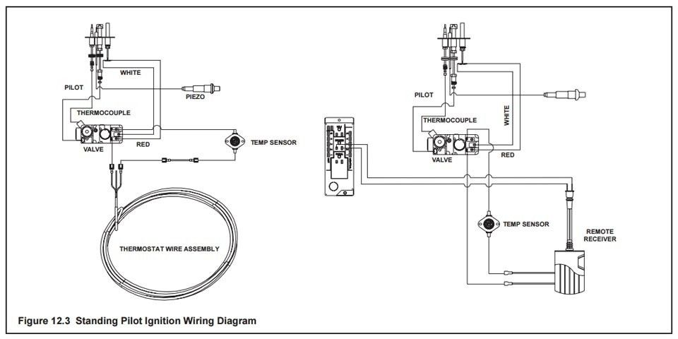 16 Wiring Diagram For Electric Fireplace Heater - bookingritzcarlton.info |  Gas fireplace, Fireplace heater, Electric fireplace heaterPinterest
