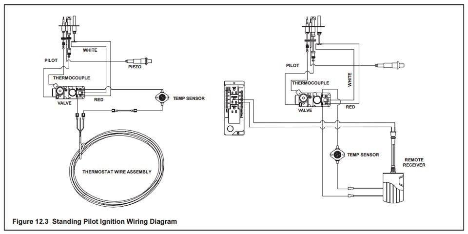 16 Wiring Diagram For Electric Fireplace Heater Bookingritzcarlton Info Gas Fireplace Fireplace Heater Fireplace