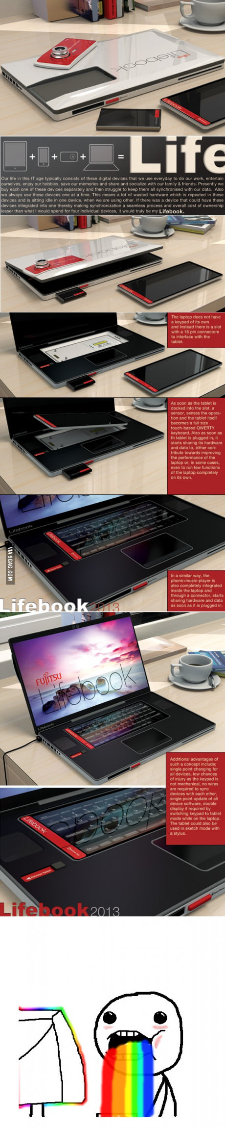 Fujitsu Lifebook 2013.. wait.. what?