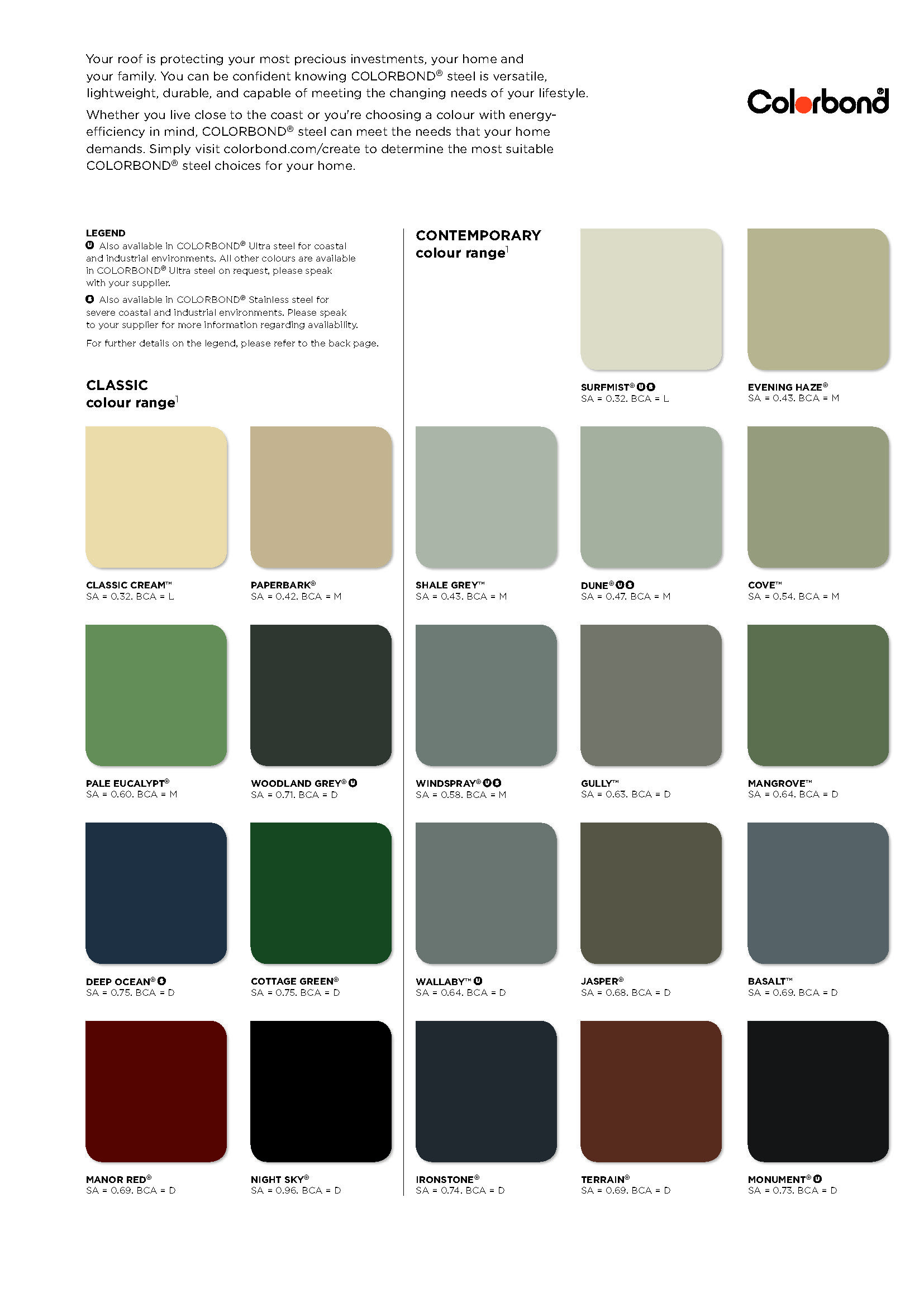 Colorbond Paint Color Chart Choice Image - Chart Design Ideas