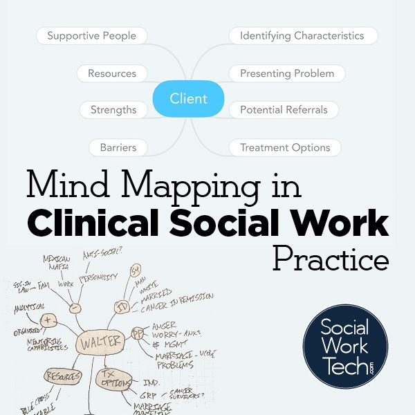 psychology for social work practice Health, sports & psychology  in this free course, applying social work skills in  practice, you will explore the social work role in  you will learn about risk and  the assessment of need in social work practice, and explore the.