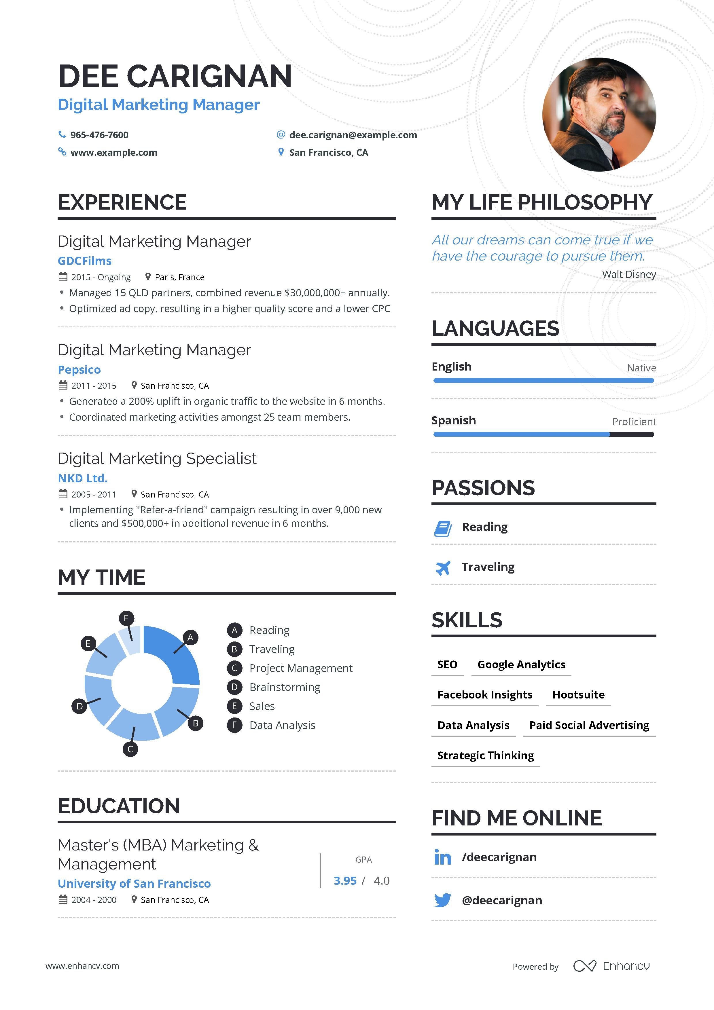 Digital Marketing Resume Examples With Expert Tips Marketing Resume Digital Marketing Manager Resume Examples