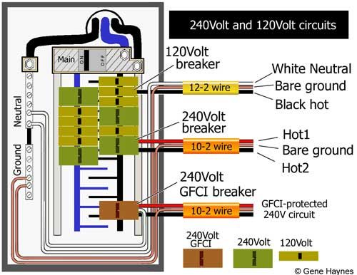 3 Phase Wiring Chart | Wiring Diagram