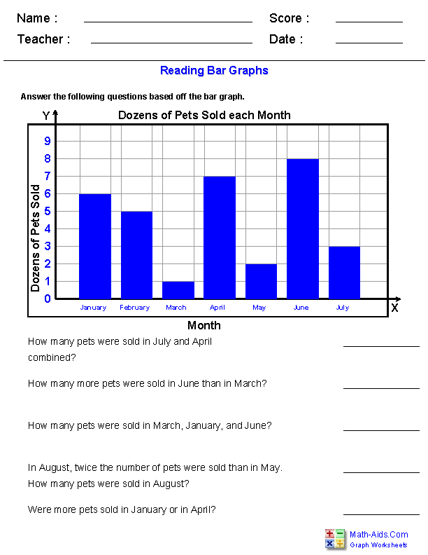 2nd Grade picture graph worksheets 2nd grade : ts are free to download, easy to use, and very flexible. These ...