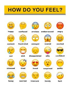 Use This Apple Emojis Feeling Chart In School Counseling Individual Group Sessions And The Classroom To Help Students Feelings Chart Emoji Words Emotion Chart