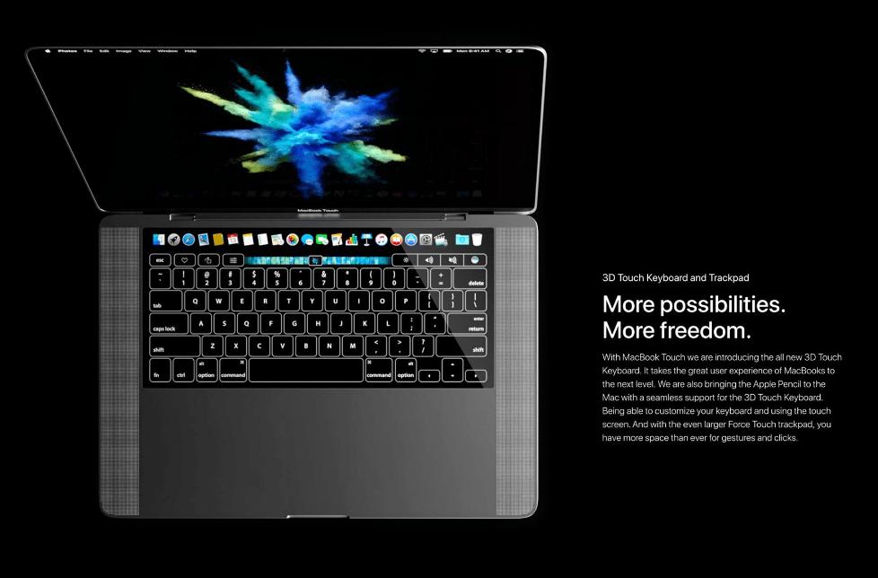 MacBook Pro 2018   | Mac | Macbook, Apple macbook pro