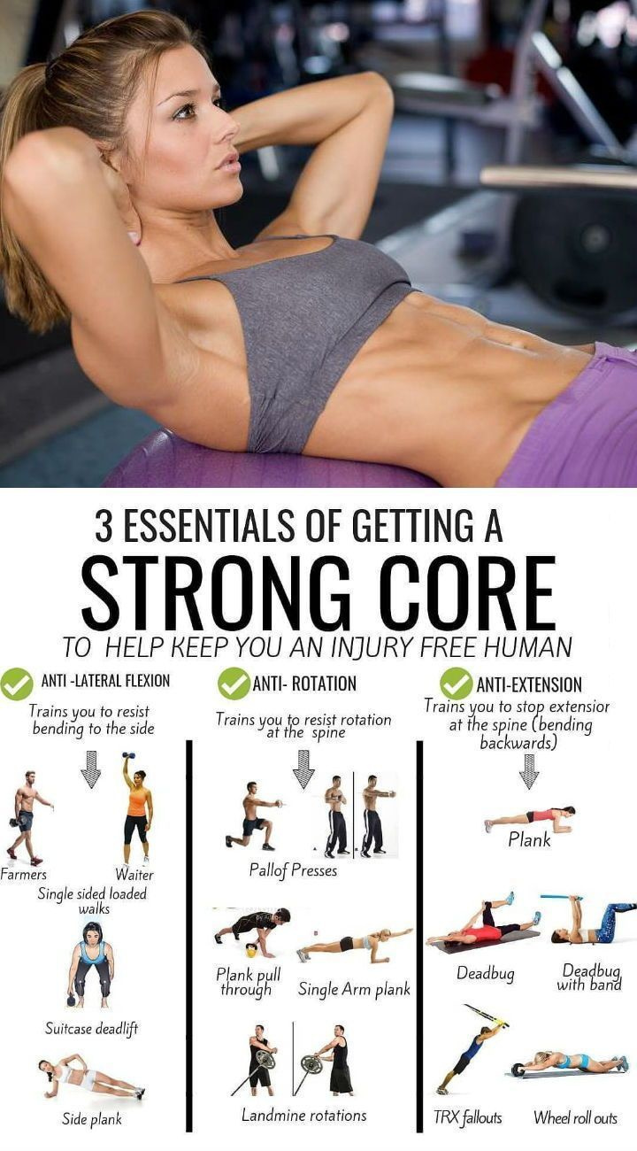 Flatten Your Belly And Reveal Your Sensational Cor