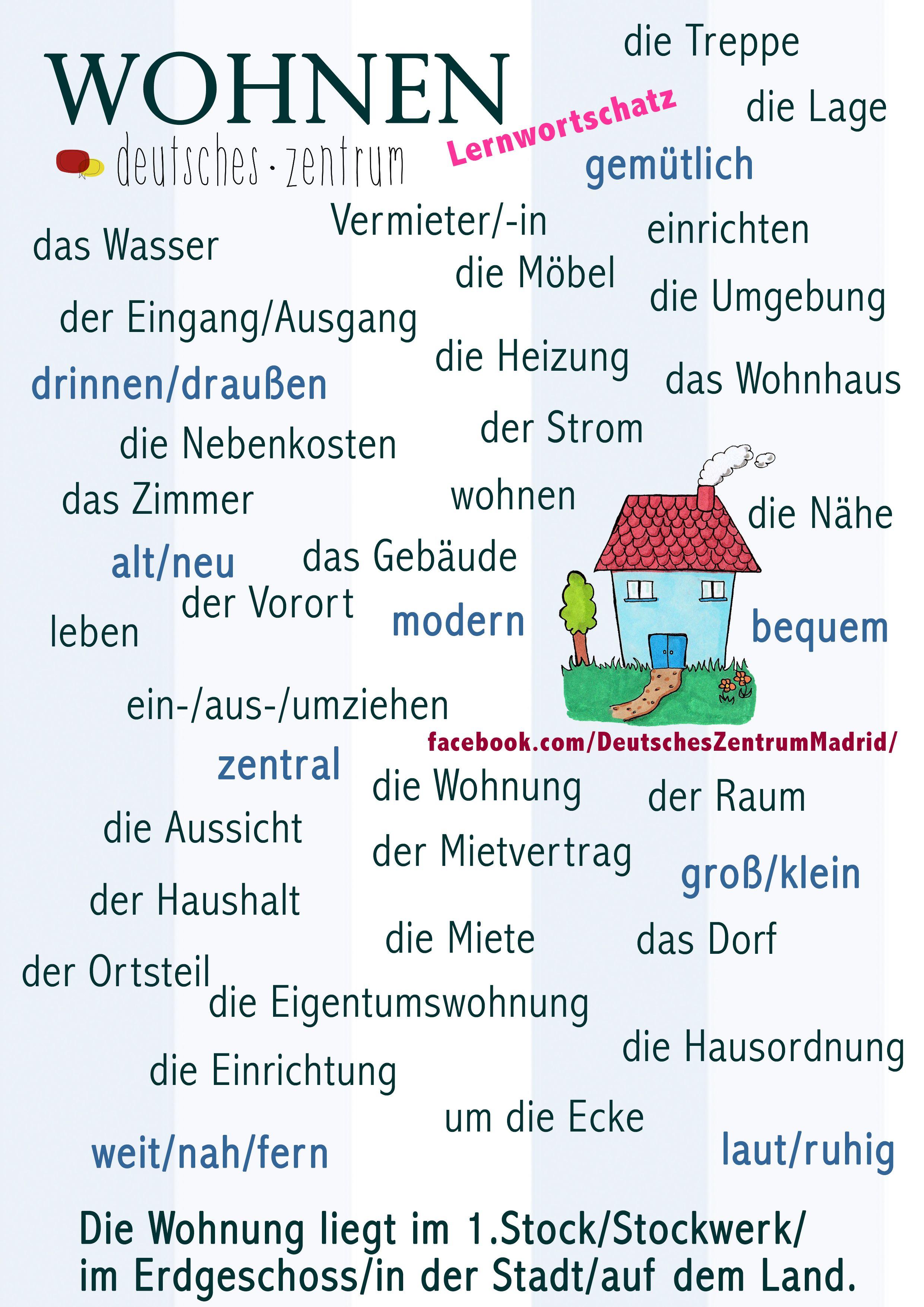 deutsch german daf wortschatz vocabulario grammatik aleman wohnen
