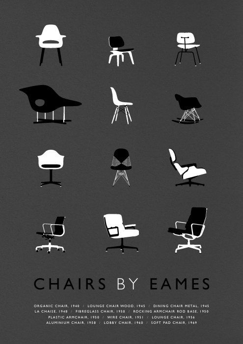 Eames Poster Art Print Mid Century Modern Chair Illustration Retro Eames Graphic Design Collection Poster Design