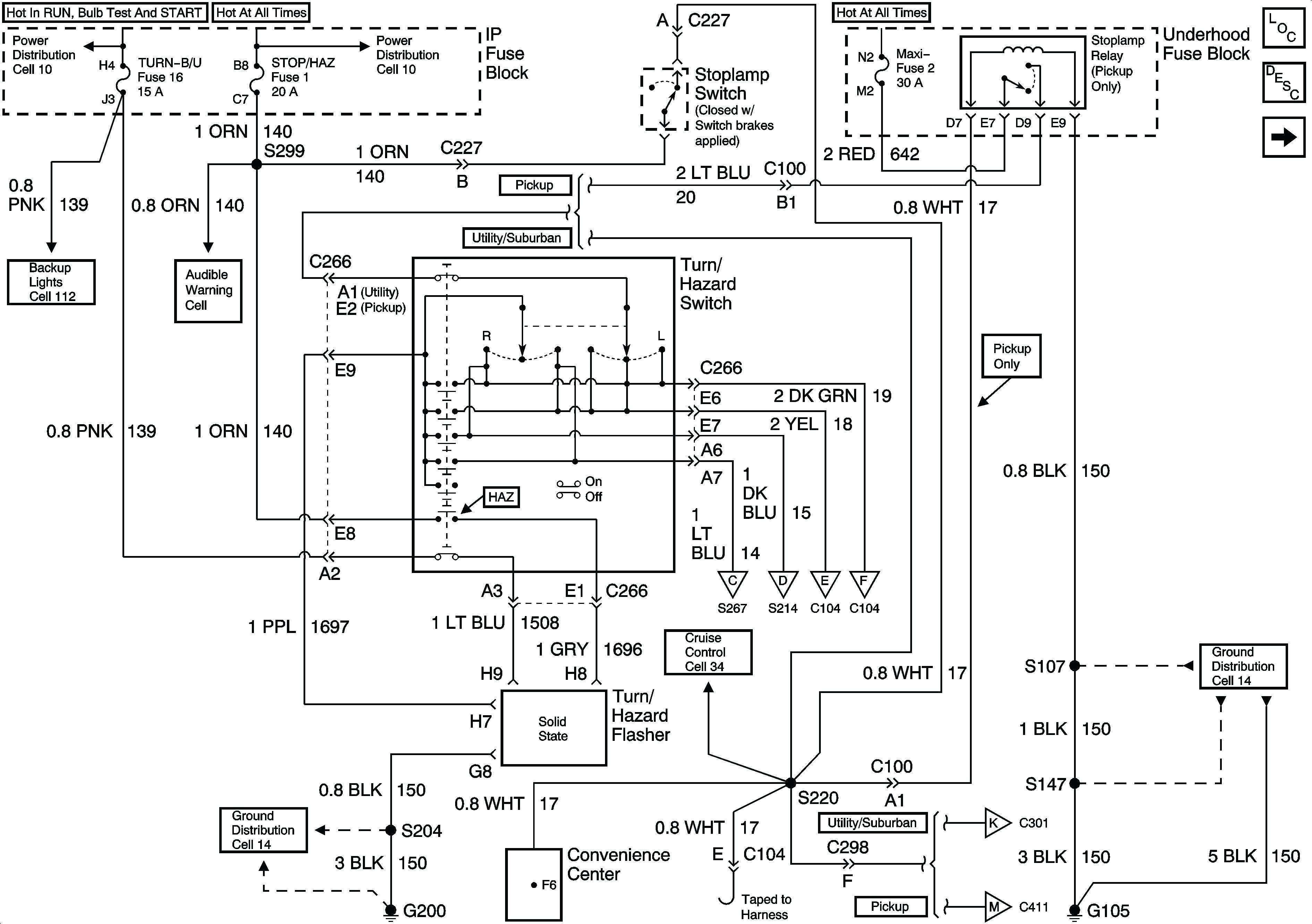 Wiring Diagram In