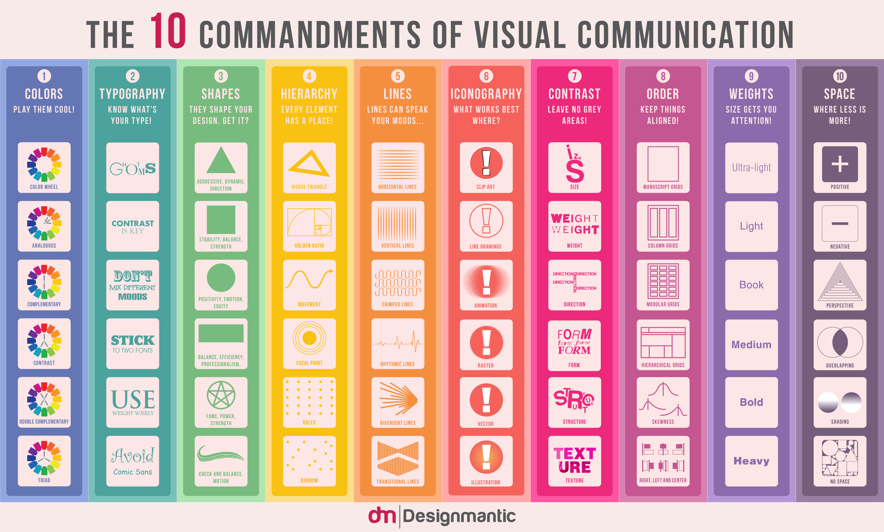 The Top  Commandments Of Visual Communication Infographics