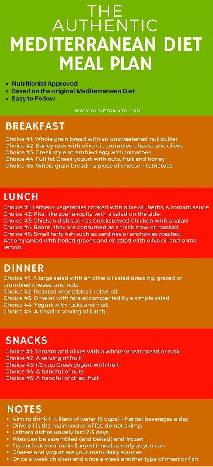 The Authentic Mediterranean Diet Meal Plan And Menu Olive Tomato Mediterranean Diet Meal Plan Diet Meal Plans Mediterranean Diet Menu