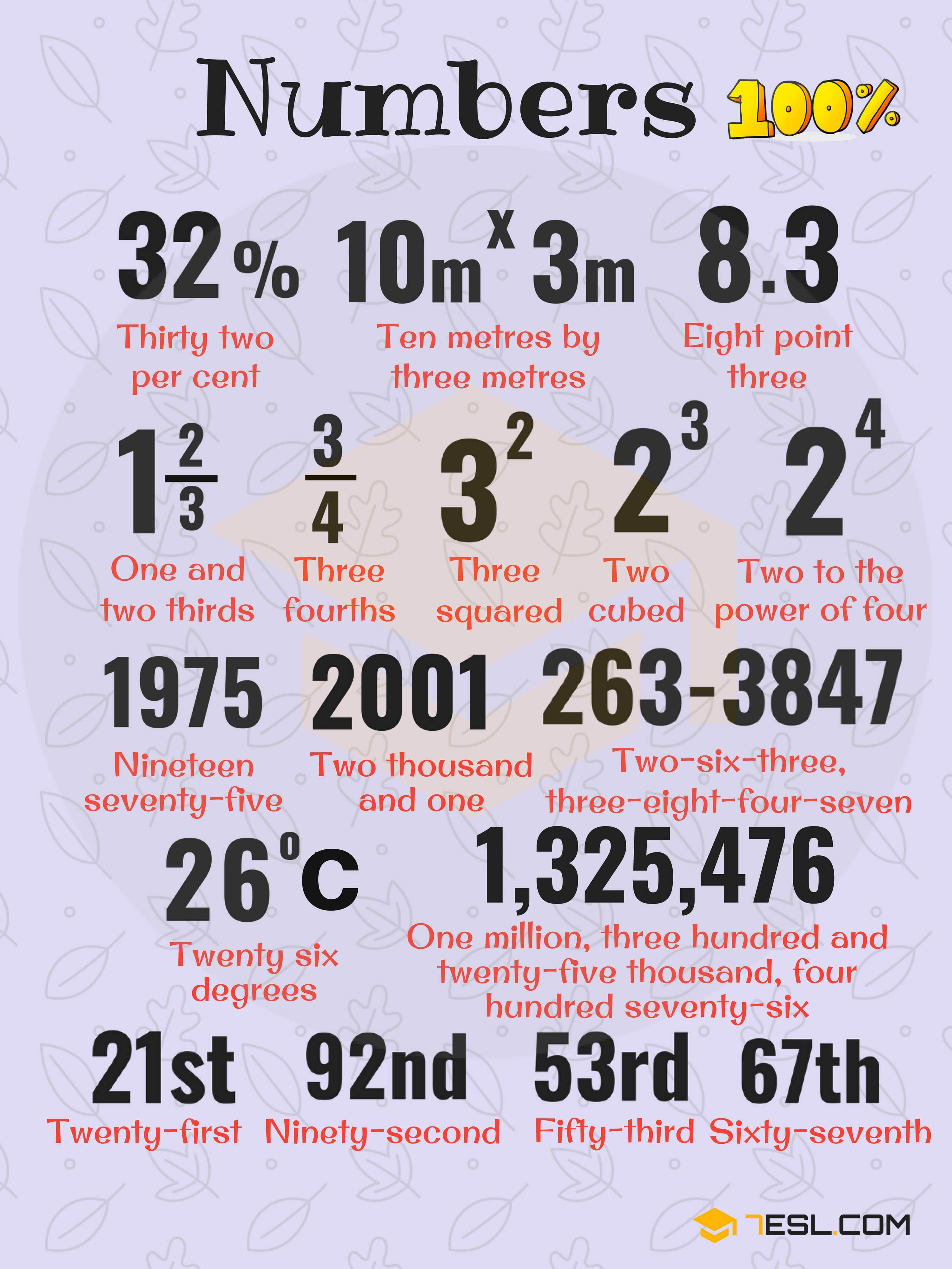 Number Chart How To Write Numbers In Words