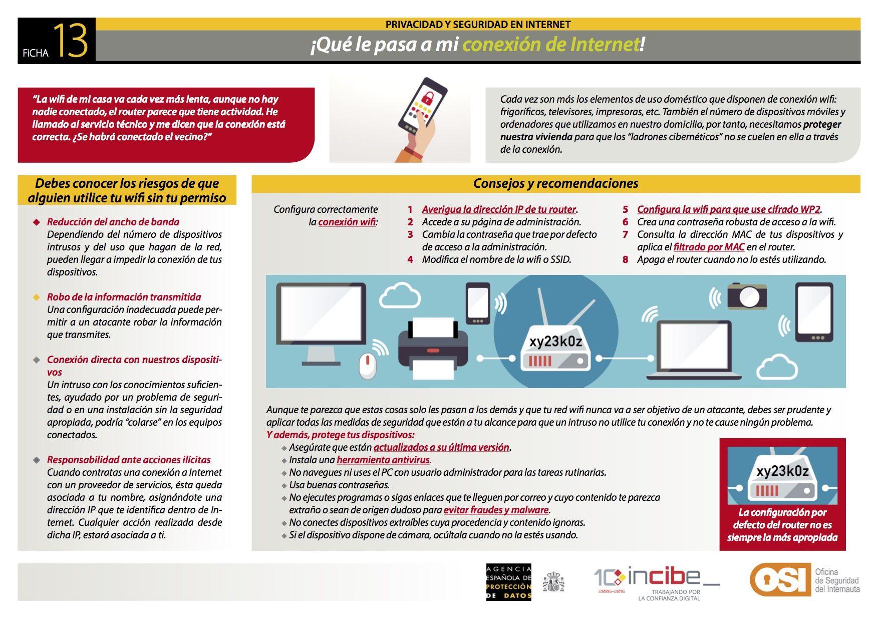Que Le Pasa A Mi Conexion De Internet Infografia Infographic
