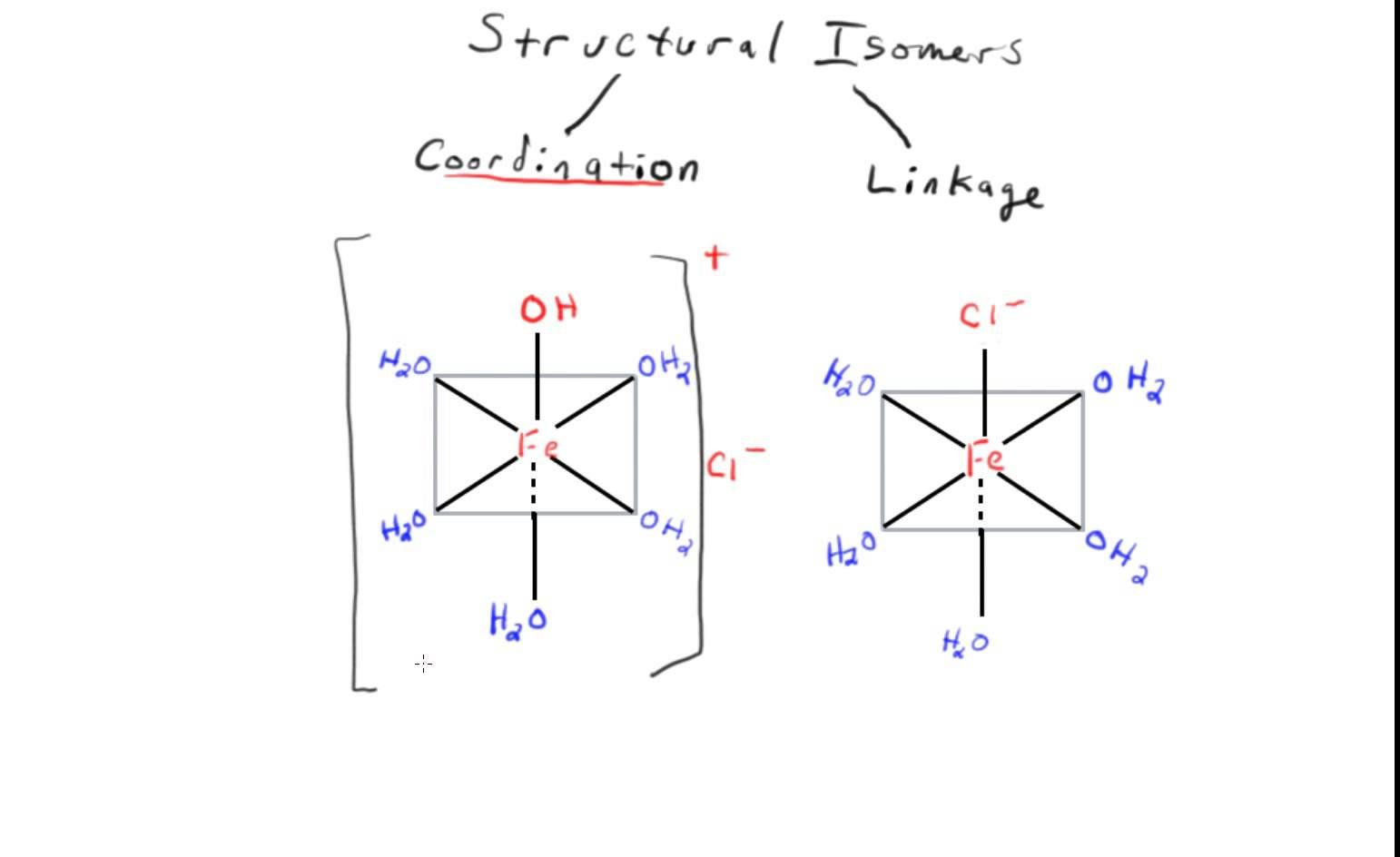 small resolution of structural isomers of a complex ion chemistry line chart